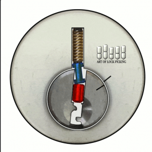 Spool Pin Picture